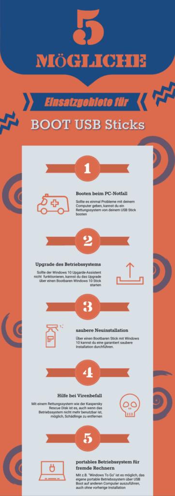 Einsatzgebiete von Boot USB Sticks als Infografik