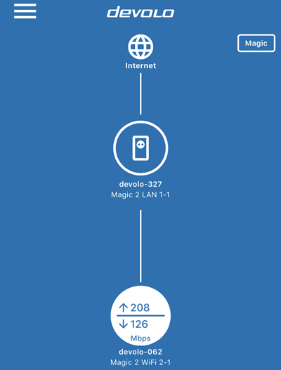 devolo HomeNetwork App