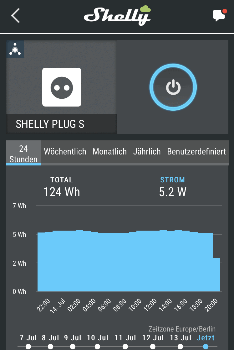 Shelly Plug S gemessener Stromverbrauch